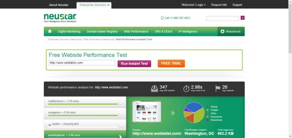 Neustar website hız testi