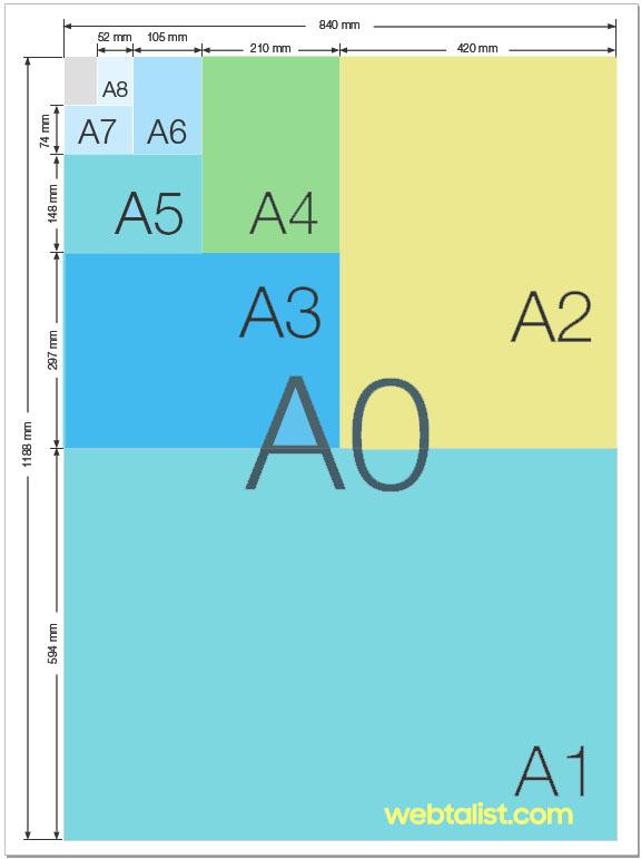 A0, A1, A2, A3, A4, A5, A6, A7, A8, A9, A10 kağıt boyutları